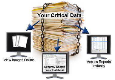 A Guide to Finding the Best Document Management Services